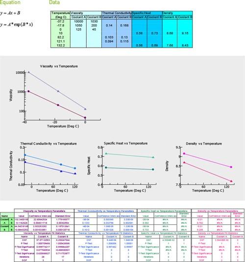XLfit Coolant Comparison Example
