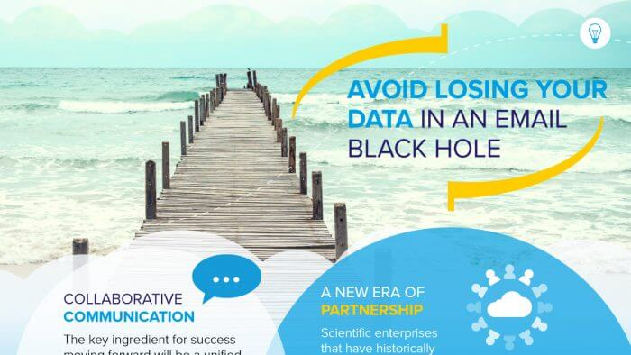 Flyer: Avoid losing your data in an email black hole