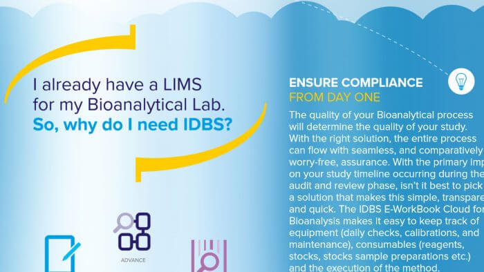 Flyer: I already have a LIMS for my Bioanalytical Lab. So, why do I need IDBS?