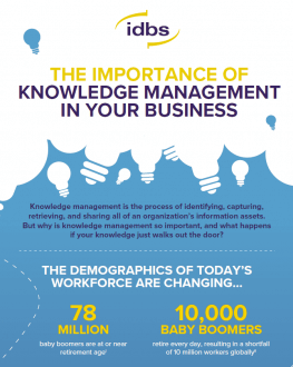 importance of knowledge management in an organization pdf