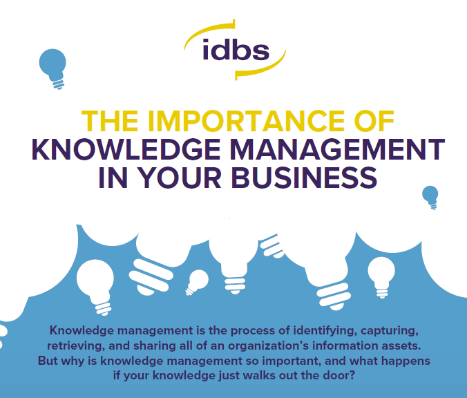 Infographic: The Importance of Knowledge Management in Your Business