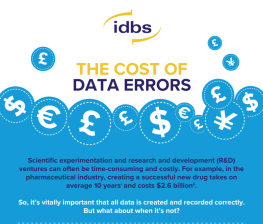 Infographic: The Cost of Data Errors