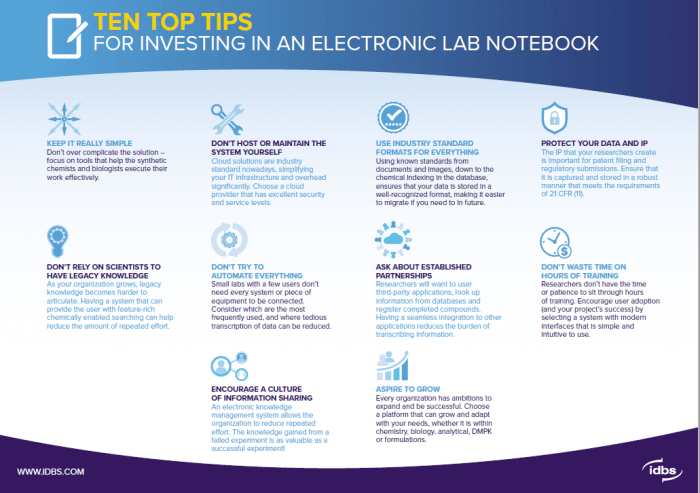 Tipsheet: Ten Top Tips For Investing in an Electronic Lab Notebook