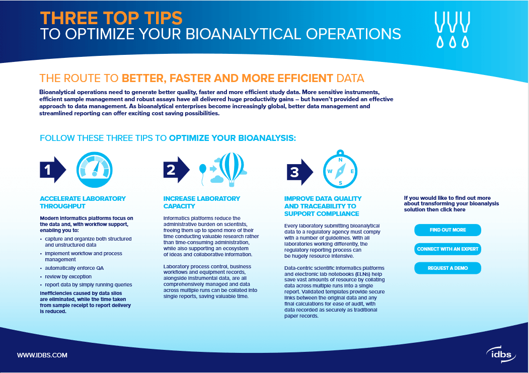 Tips about show to optimize bioanalytical operations in the lab