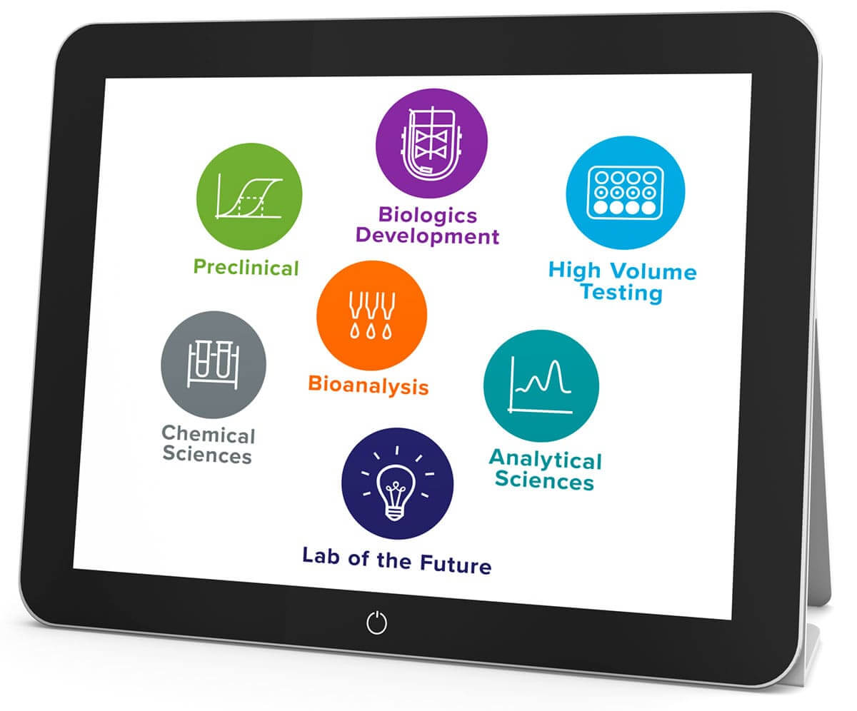 Research and Development Software and Solutions - IDBS