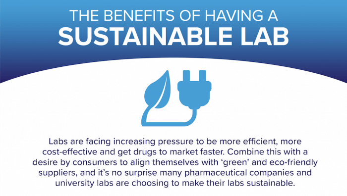 Infographic: The Benefits of Having a Sustainable Lab