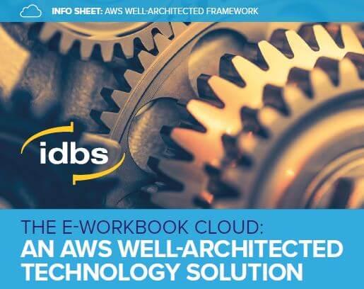Info Sheet: An AWS Well-Architected Technology Solution