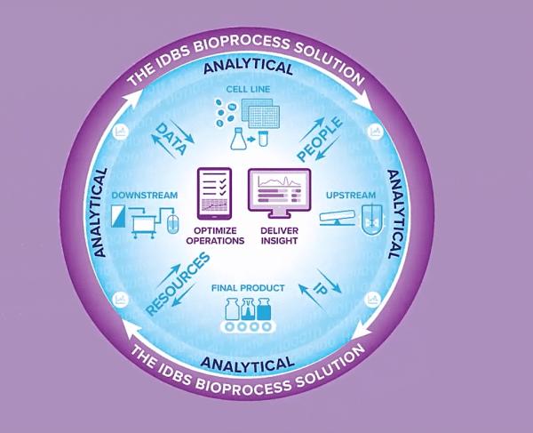 BioP Wheel 600x487 2
