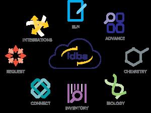 IDBS EWB Suite CMYK 600x449 1 300x225