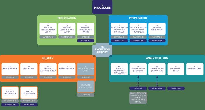 Overview Of EWorkBook Diagram 1 700x375 1