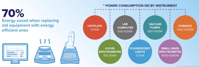 Power Consumption 700x235 1