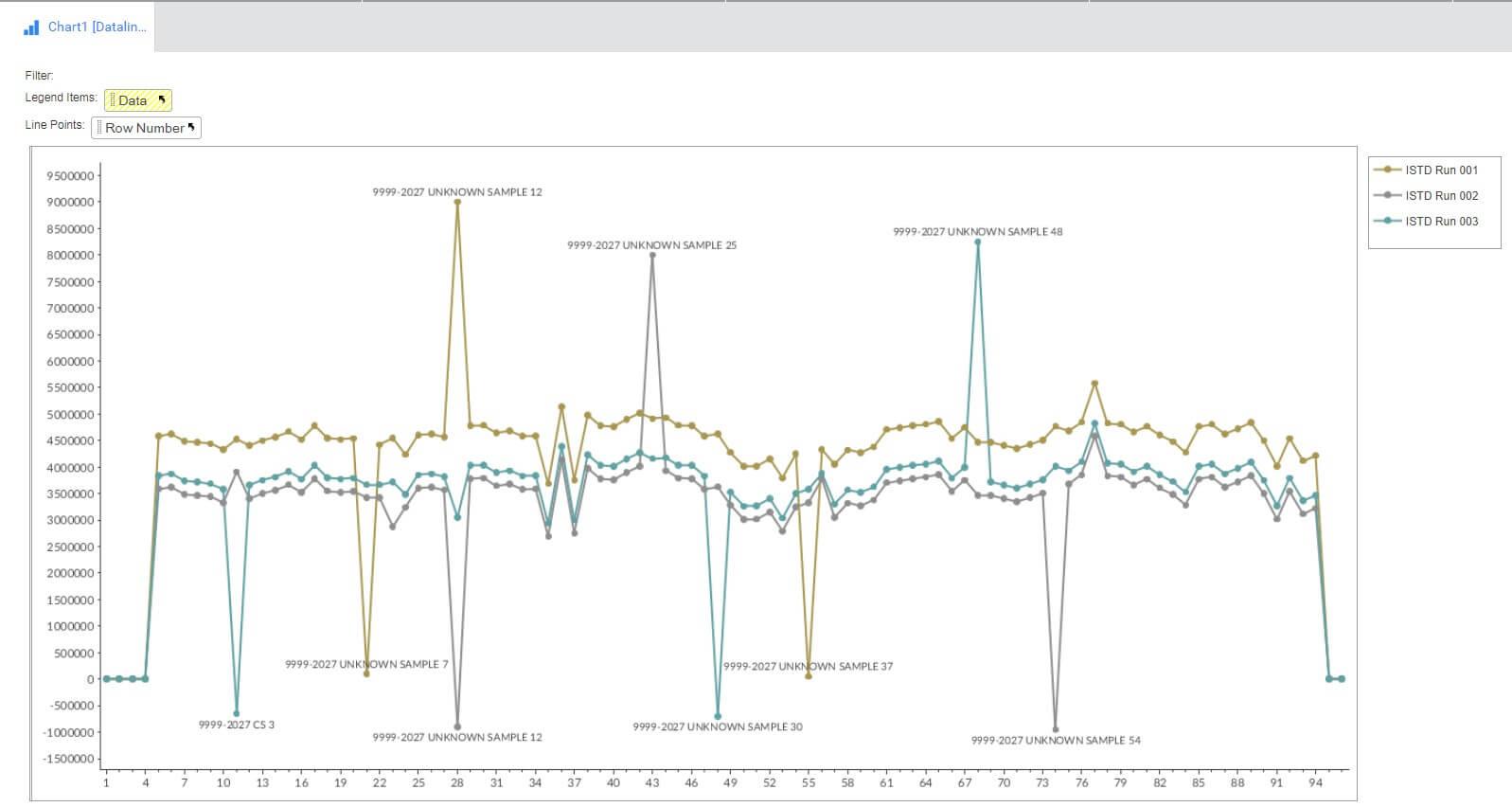 Software That Features An Advanced Spreadsheet Technology
