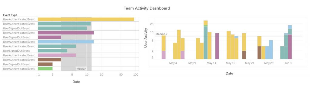 Analytics 1 Team Activity 1024x283