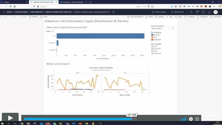 Operational Analytics Screenshot